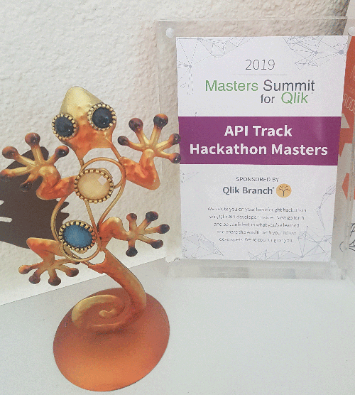 Winner 2019 Qlik API