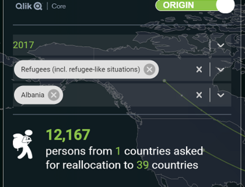 The power of Qlik Core – Refugees project Demo (video)